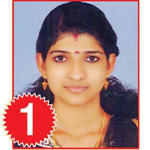Kerala psc LGS 1 Rank